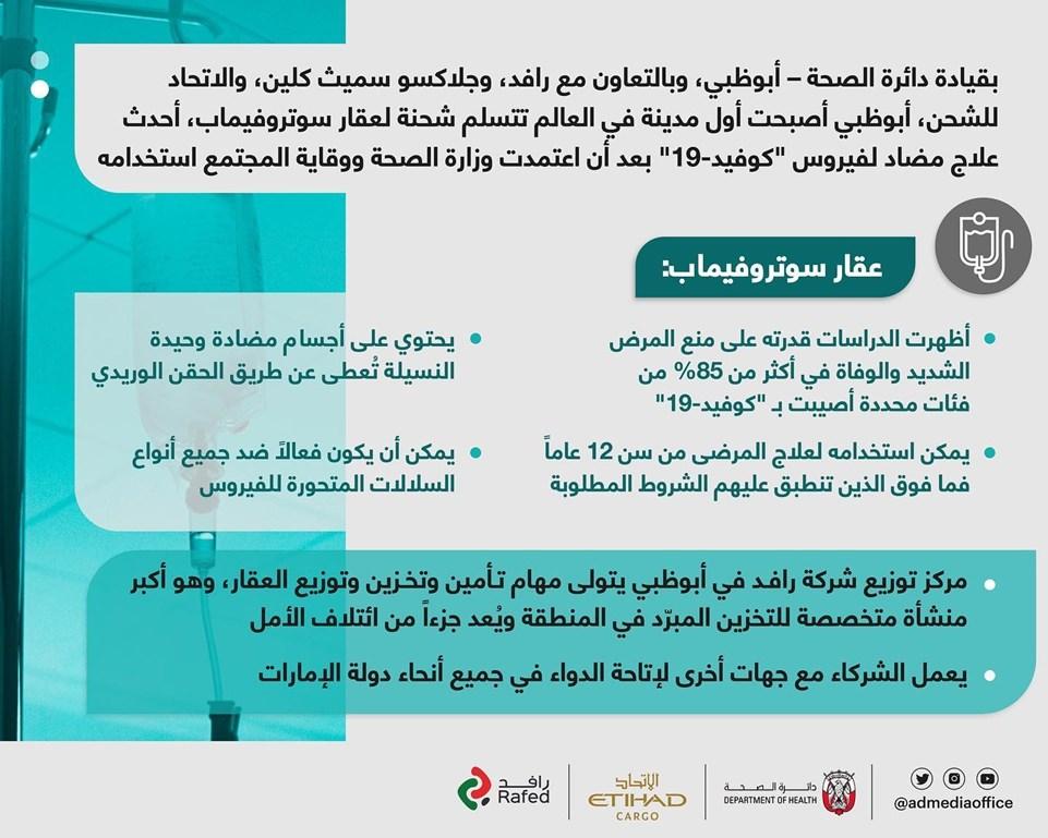 أبوظبي أول مدينة في العالم تتسلم شحنة عقار