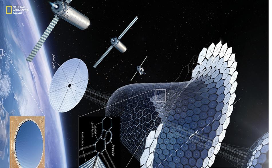 الإطلاق تظل كل القطع مجتمعة في أسطوانة إلى أن تصل إلى المدار، ثم تنتشر واحدة تلو الأخرى بعد الضغط على زر التشغيل انطلاقاً من الأرض.
