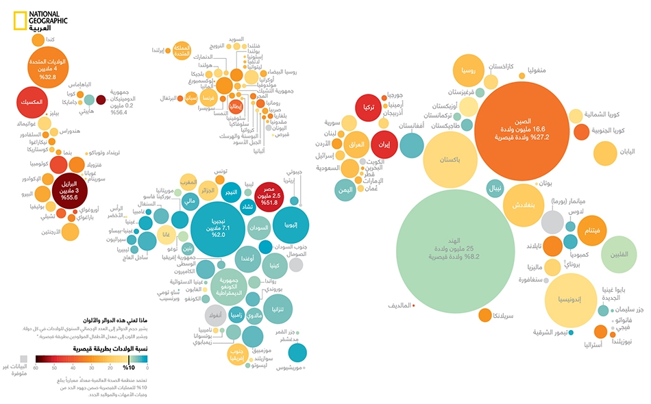 ماذا تعني هذه الدوائر والألوان يشير حجم الدوائر إلى العدد الإجمالي السنوي للولادات في كل دولة. ويشير اللون إلى معدل الأطفال المولودين بطريقة قيصرية.