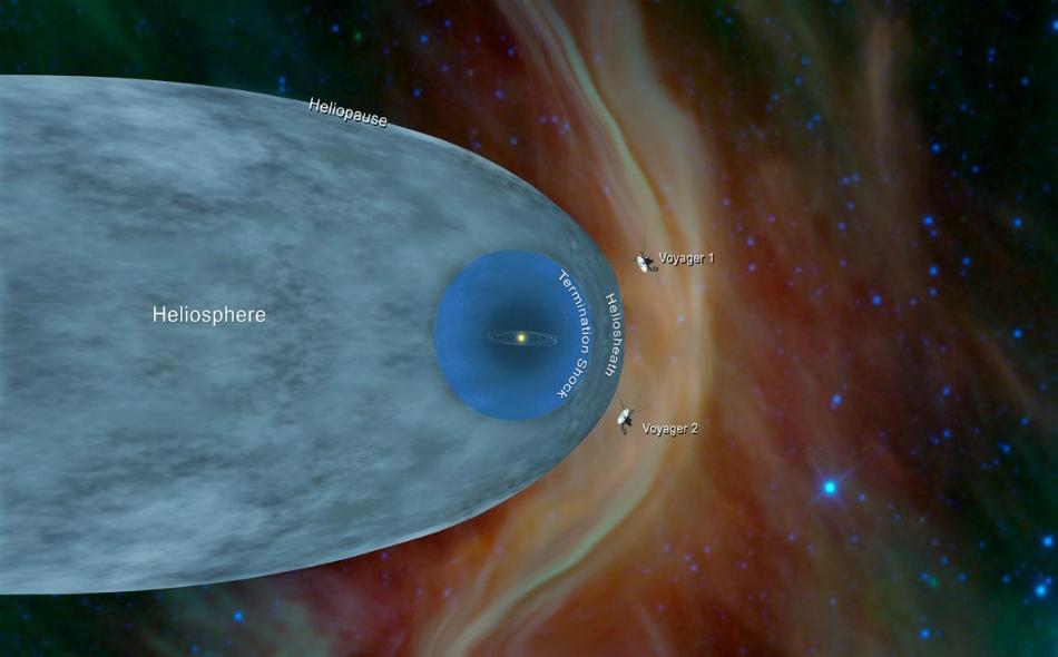 """رسم توضيحي يظهر موقع مسباري """"فوياجر1″ و""""فوياجر2"""" خارج الغلاف الجوي للشمس، نشرته وكالة """"ناسا"""". الصورة من المصدر"""