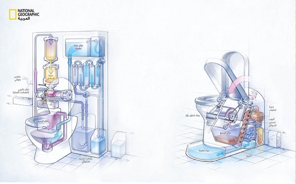 يفتقر أكثر من نصف سكان العالم إلى مرافق الصرف الصحي المأمونة. ويقضي ما يقرب من مليار شخص حاجتهم في الهواء الطلق. ويموت نحو 361 ألف طفل دون سن الخامسة كل عام بسبب أمراض مرتبطة بالصرف الصحي.