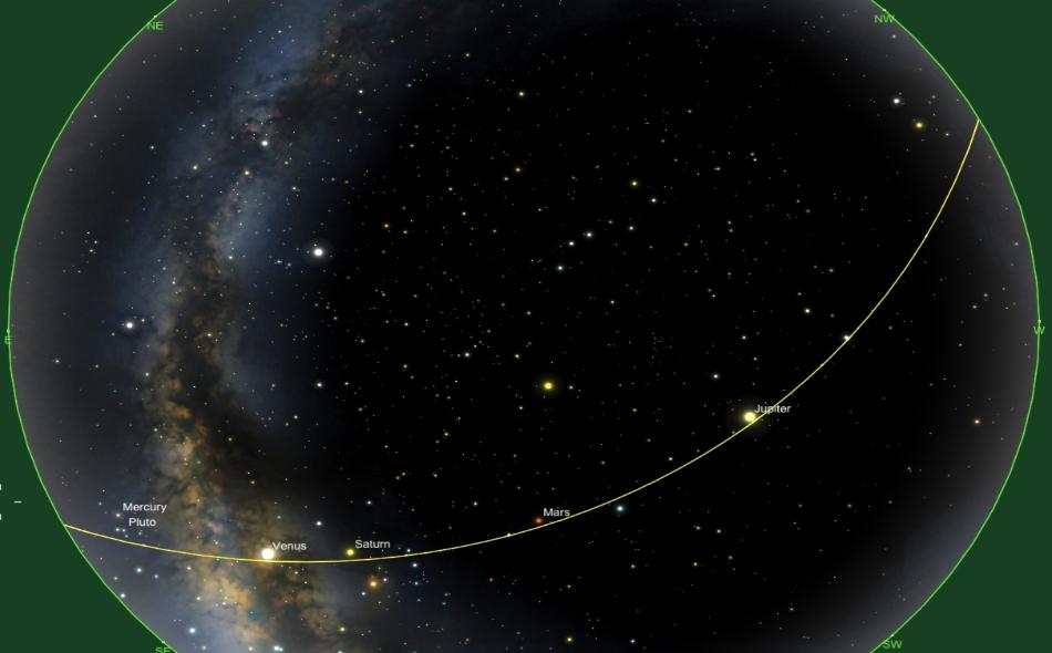"""ستكون الكواكب """"عطارد، الزهرة، المريخ، المشتري وزحل"""" ظاهرة للعين المجردة قبل شروق الشمس بـ45 دقيقة، في نصفي الكرة الشمالي والجنوبي. الصورة: Bill Cooke, باستخدام SkySafari Pro software"""